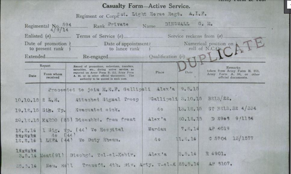 casualty form active service 1915